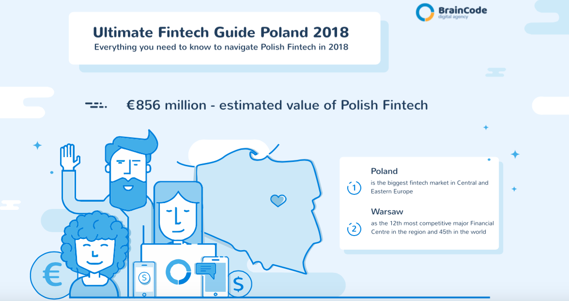 FinTech trends and its implications on CEE